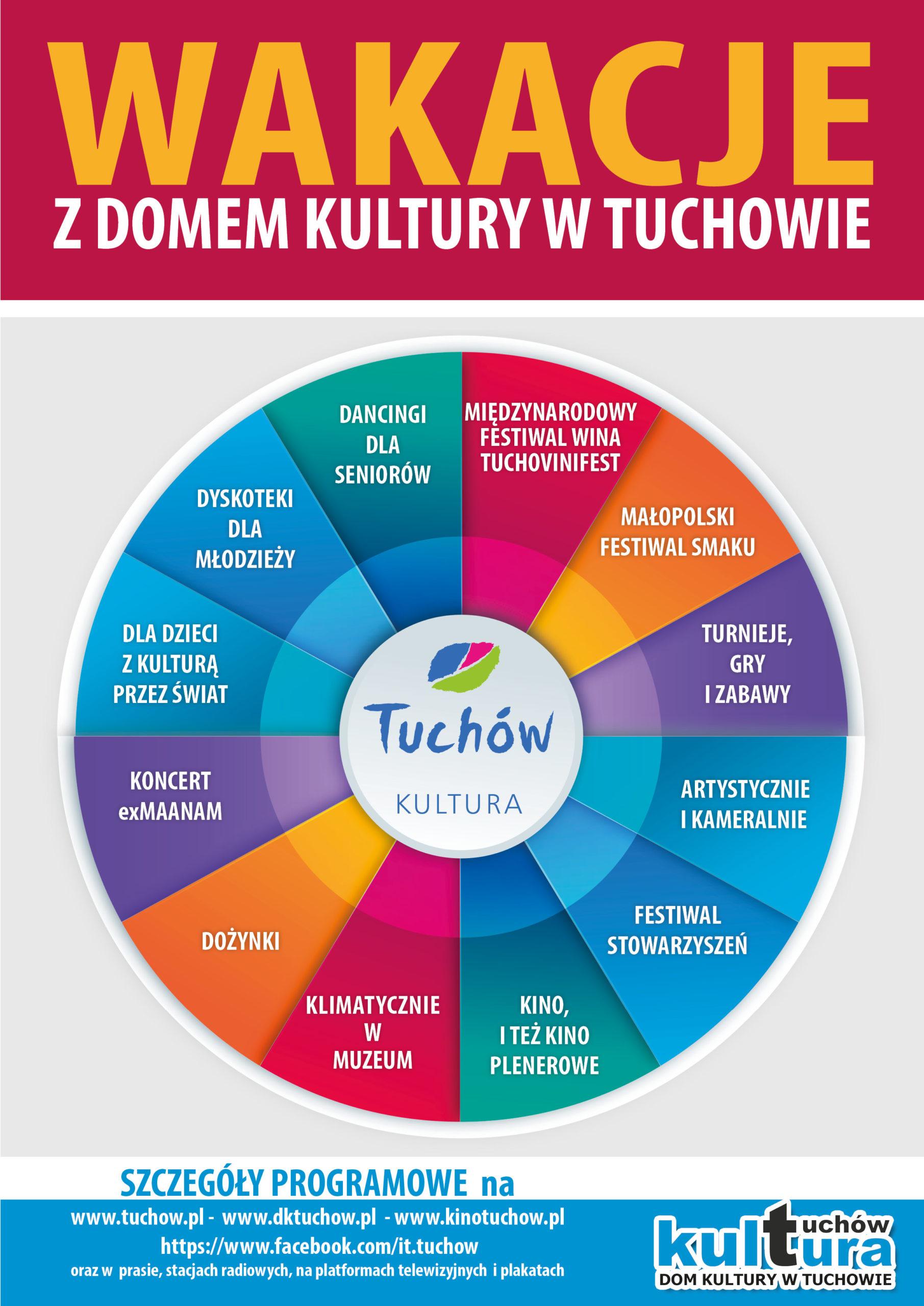 Wakacje z Domem Kultury w Tuchowie